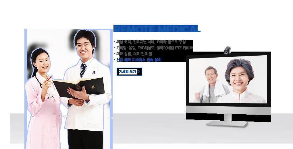 비대면 의료, 원격 의료, 화상 의료, 비대면 진료, 원격 진료, 화상 진료, Remote Medical, untact